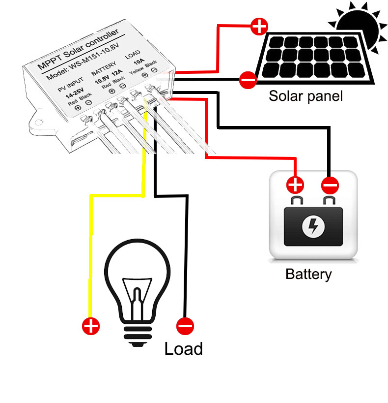 NETCCA-Solar Panel Accessories丨Solar Controller | Netcca Sine Wave UPS-3