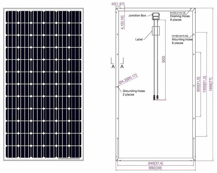 NETCCA-Find Residential Solar Panels Commercial Solar Panels from NETCCA-1