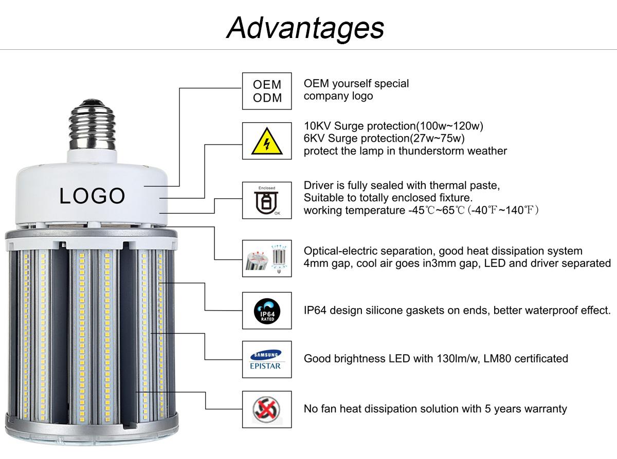 NETCCA-Led Lamp Bulbs - Netcca Sine Wave UPS Since 2009-1