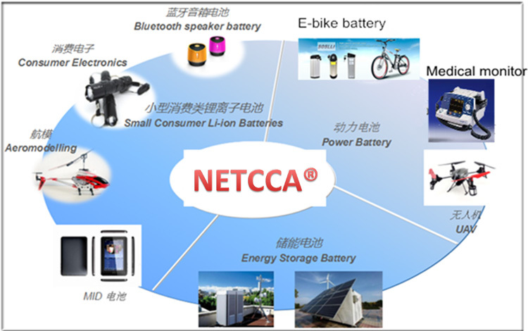 Wholesale storage ups lithium battery NETCCA Brand